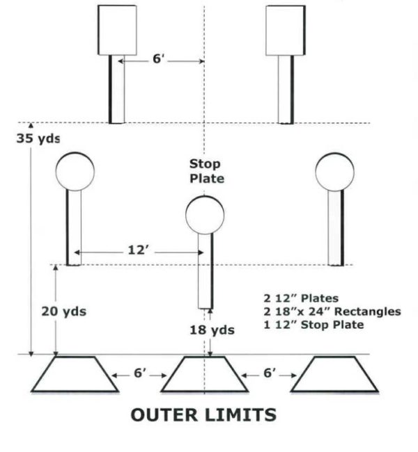 Rogue Shooting Targets Outer Limits Steel Challenge Stage Layout